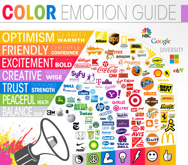 What does your companies logo mean infographic wefurniture com - Colors and what they mean for your space ...