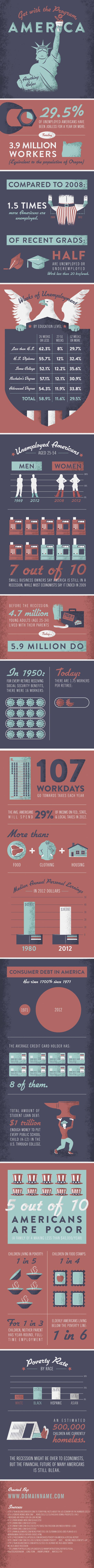 unemployment-workplace-emporium
