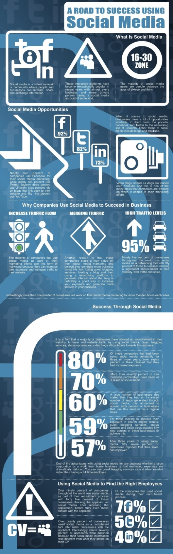 the-road-to-success-using-social-media_workplace emporium office cubicles