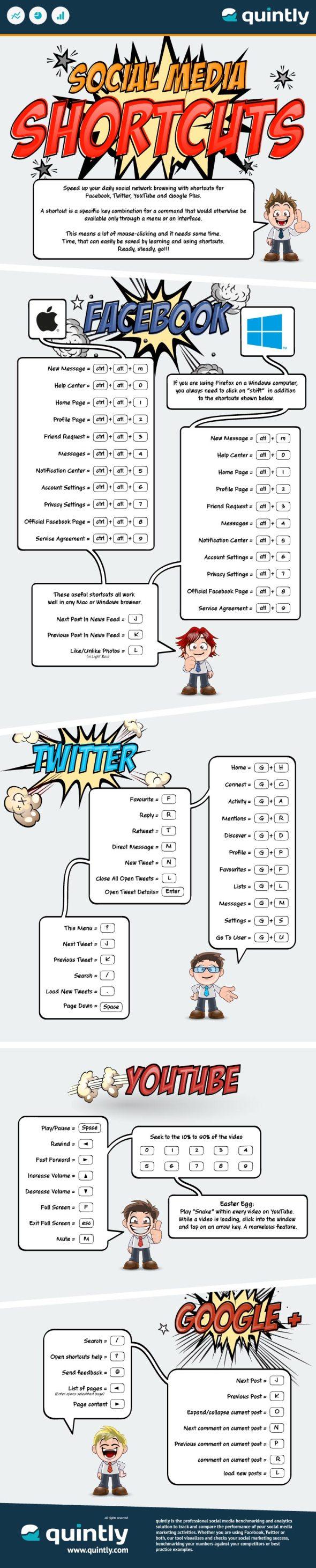 social-media-shortcuts_519e37c2933f9